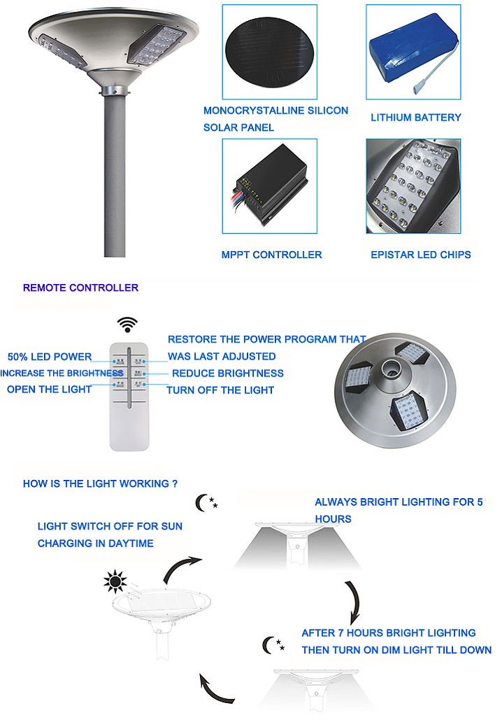 led bright solar garden lights factory for garden-3