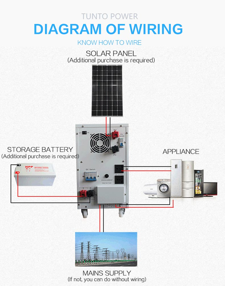 Tunto off grid solar inverter personalized for car-7