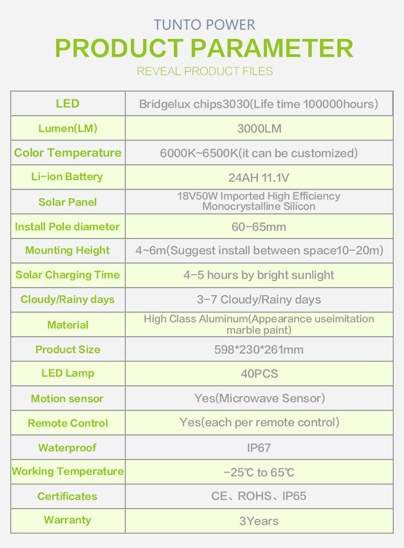 Tunto 50w solar powered led street lights personalized for parking lot-6
