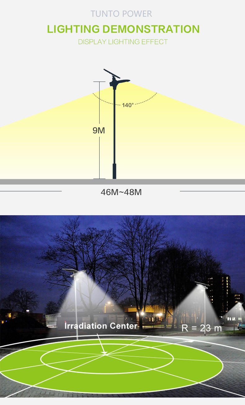 Tunto cool solar powered parking lot lights series for parking lot
