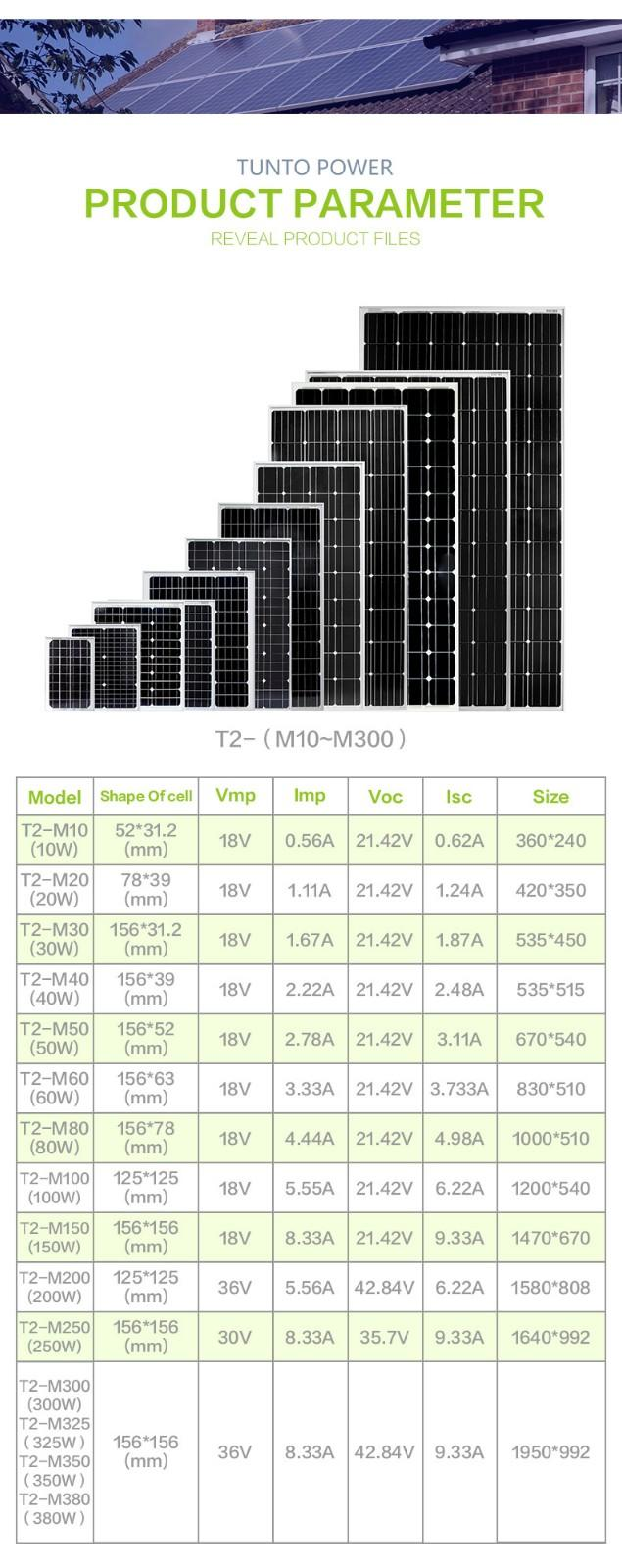 high quality monocrystalline solar panel factory price for household