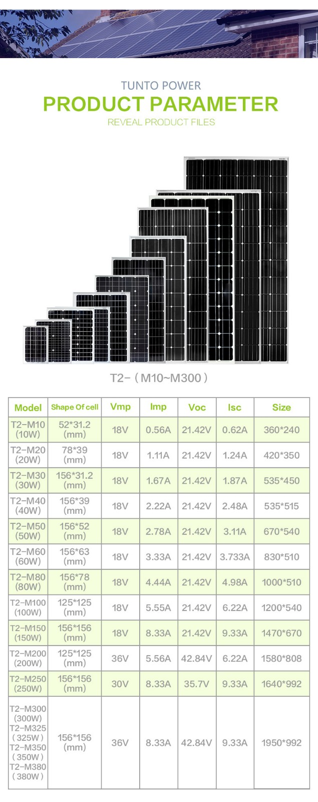 Tunto 60w monocrystalline solar panel factory price for solar plant-8