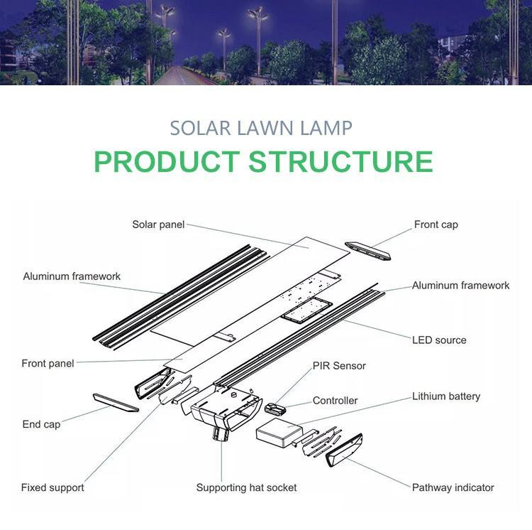 waterproof solar panel outdoor lights factory price for plaza