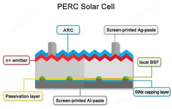 Tunto 200w polycrystalline solar panel supplier for household-3