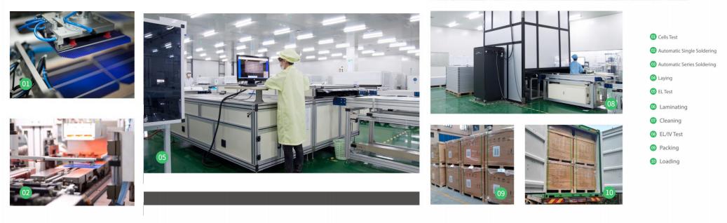 Tunto 200w polycrystalline solar panel supplier for household-20
