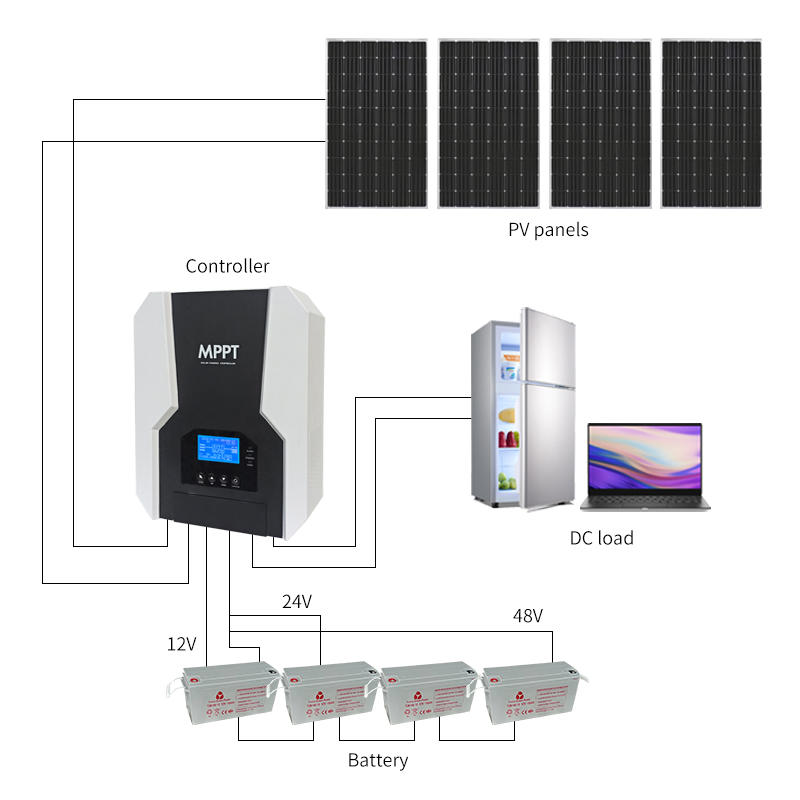 40A 60A 80A 100A 120A MPPT solar charge controller with lcd screen