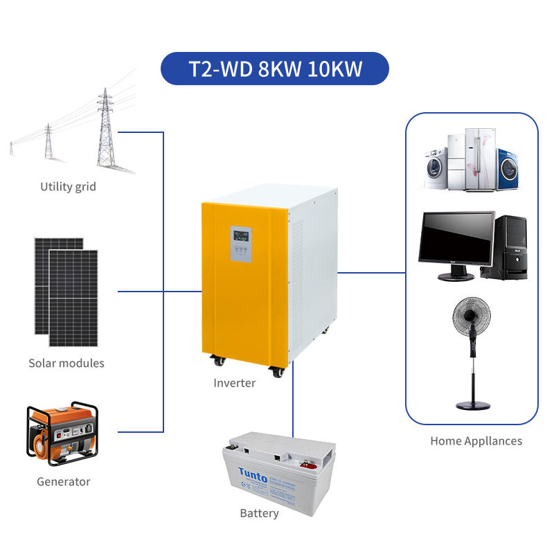 China 8kw Pure Sine Wave Off Grid Power Inverter with MPPT/PWM Charger 48V 96V low frequency inverter for home use Wholesale-Tunto