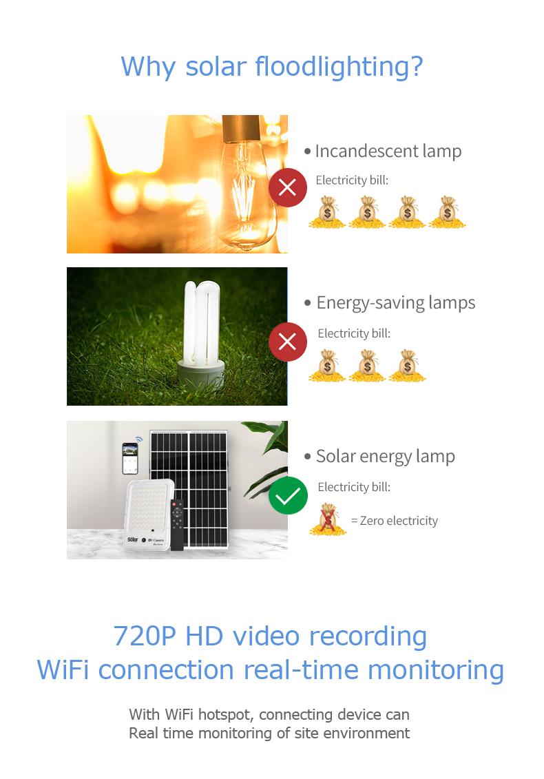 Solar 300W solar power energy light DC light solar flood led light